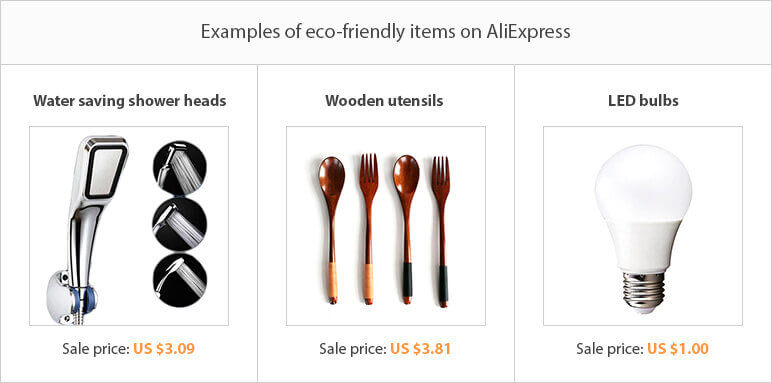 Environmentally friendly items