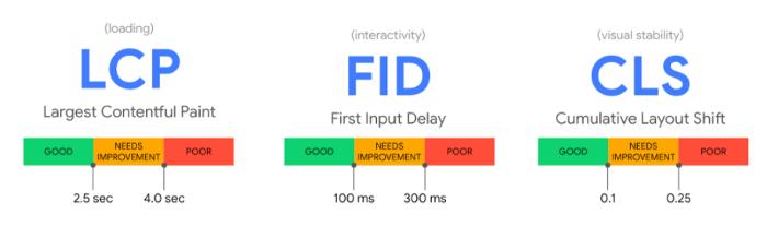 Google-new-standard-seo