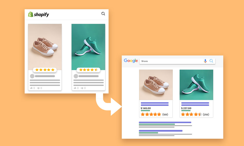 Google Shopping Integration: Display product reviews and ratings on shopping ads