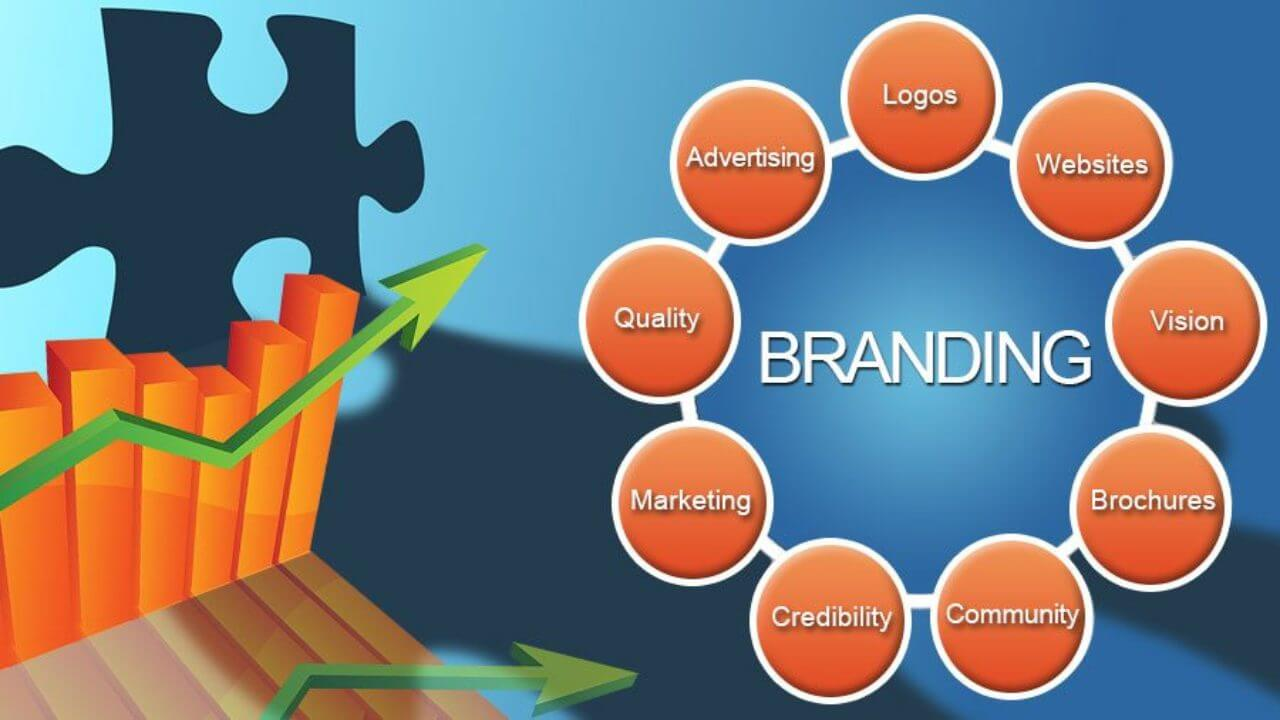 e-commerce-branding