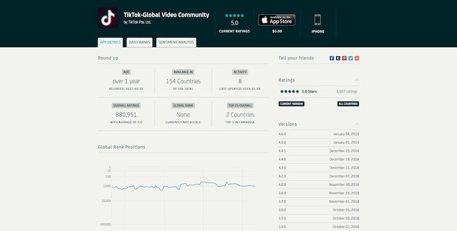 tiktok-appstore-market-research