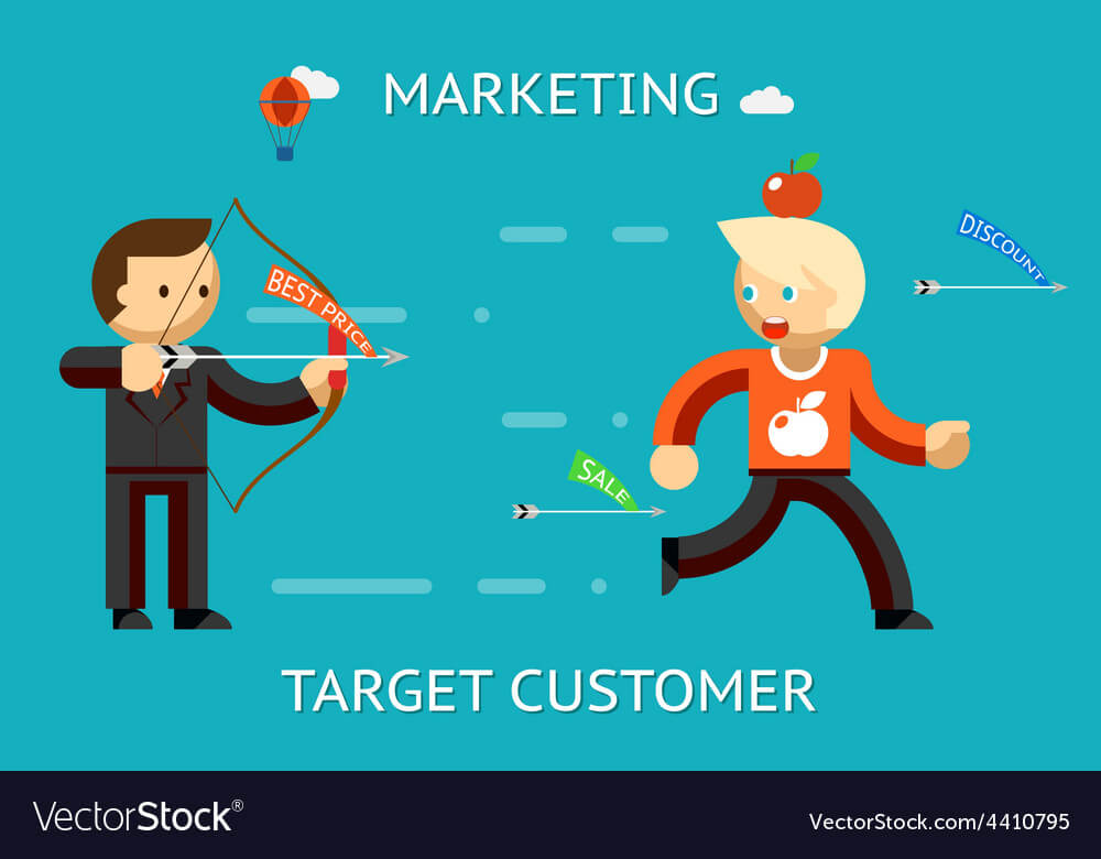 Marketing target customers in e-commerce