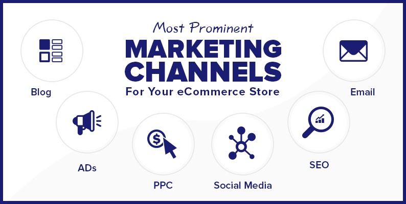top ecommerce marketing channels most prominent for your ecommerce store