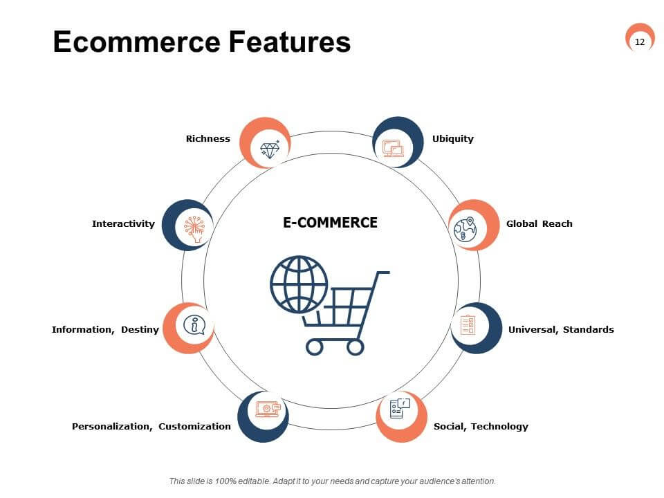 Choose e-commerce platform features for your store