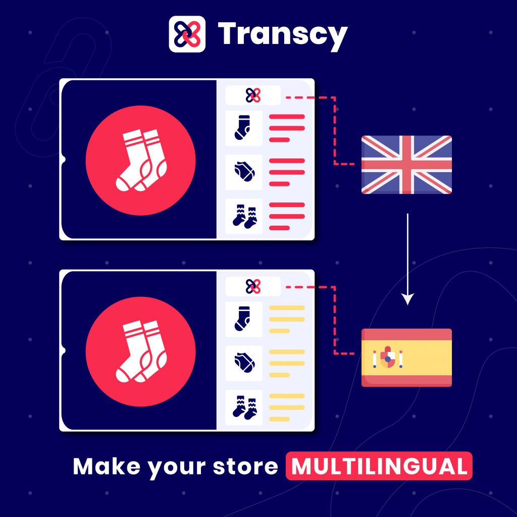 Transcy Help Ecommerce Store Translate English to Spanish