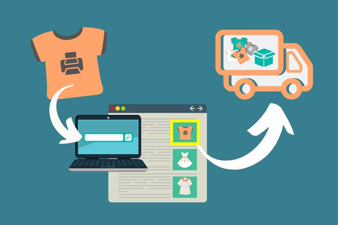 Pros and Cons of Print-on-demand  for businesses