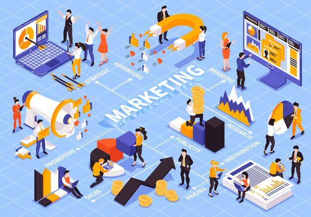 Develop an effective marketing strategy for your business