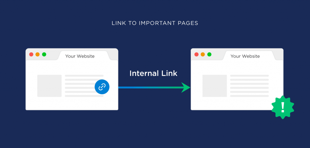 Prioritize External and Internal Links