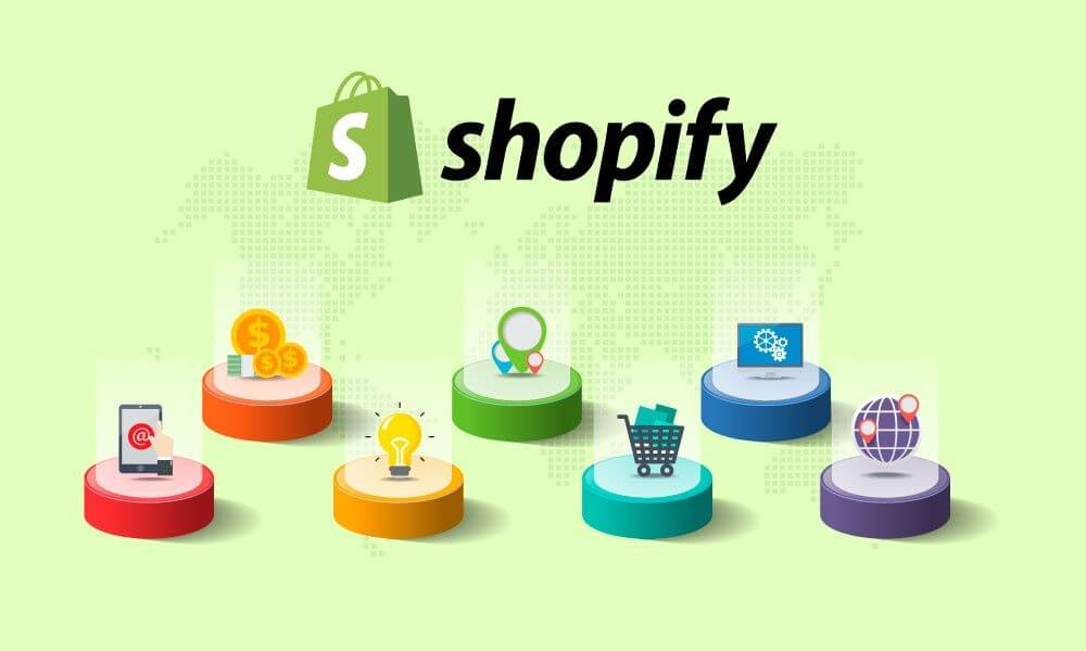 What is Shopify? How does Shopify work?