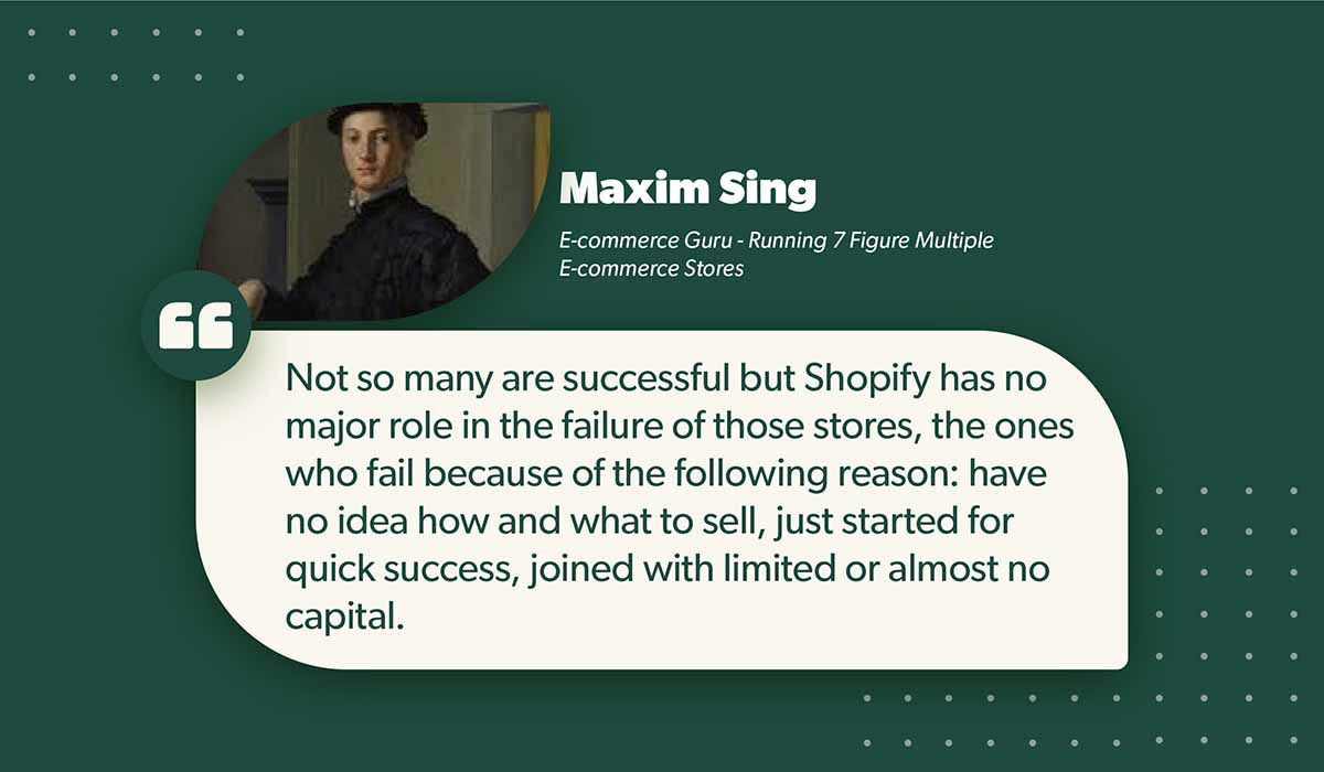 What percentage of Shopify stores are successful 3