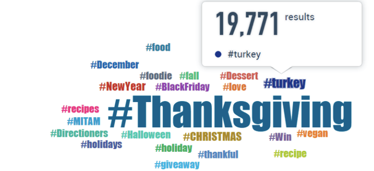 Hashtag it out for thanksgiving marketing ideas
